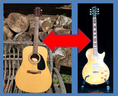 welche gitarre f r anf nger e gitarre oder akustik. Black Bedroom Furniture Sets. Home Design Ideas